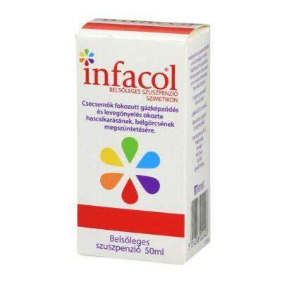 Infacol belsőleges szuszpenzió 1x 50ml